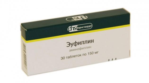 Эуфиллин у детей - небезопасный препарат для домашнего применения