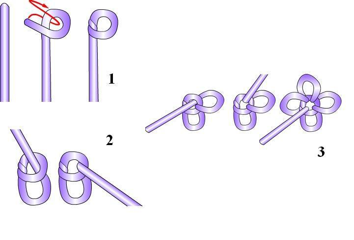Как сделать чеканку из фольги 2